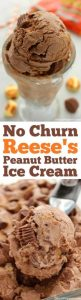 No Churn Reese's Peanut Butter Ice Cream