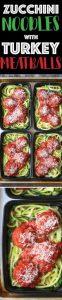 Zucchini Noodles with Turkey Meatballs Recipe