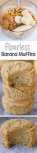 Flourless Banana Blender Muffins Recipes